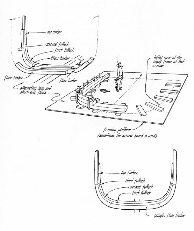 Double-Sawn Frames | Penobscot Bay History Online