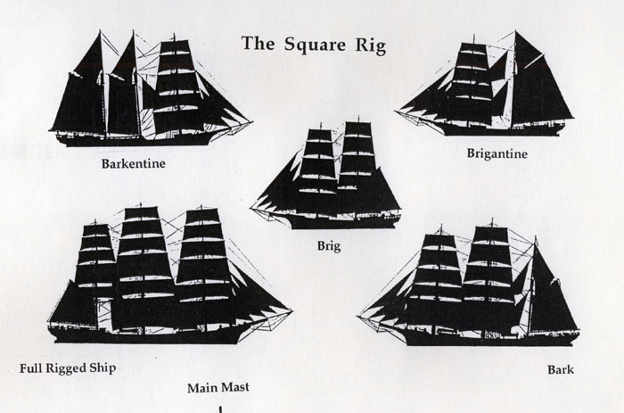 Square Rigged Vessels Sail Diagram Penobscot Bay History Online